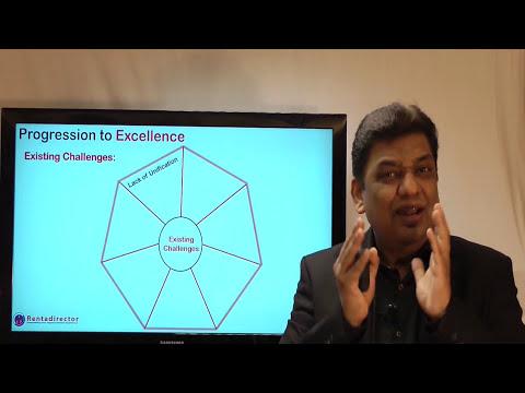 Leadership Training Program - YouTube