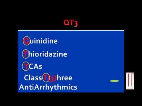 Video USMLE Vidmonics - Drugs Increasing QT interval