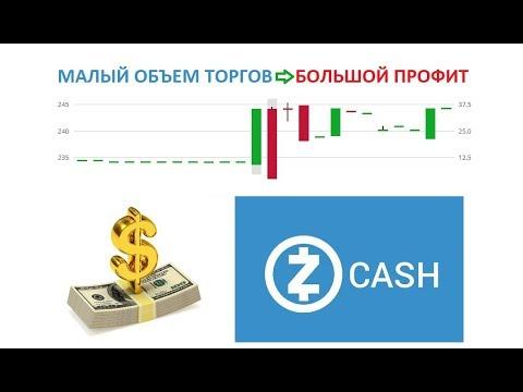 Как заработать на опционах в россии