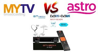 dvb t2 software update malaysia - TH-Clip