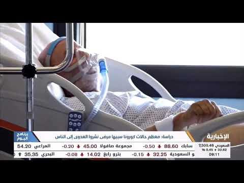 كورونا : وضع الكمامات يستمر إلى حين القضاء على الفيروس