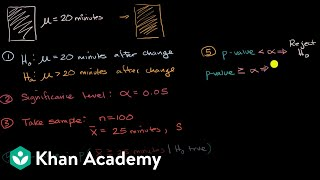 P-values and significance tests   AP Statistics   Khan Academy