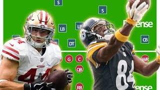 The Best Current NFL Player At EVERY Position (2018-19)