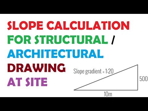 Calculate Height Using Angle and Distance | Learning Technology