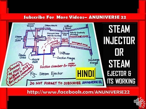 STEAM INJECTOR/STEAM EJECTOR AND ITS WORKING(STEAM JET REFRIGERATION SYSTEM)