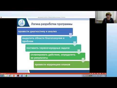 Алгоритм разработки муницип. и шк. программ по переводу школ в эффективный режим функционирования