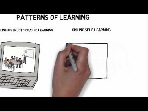 Videos from ELearningLine