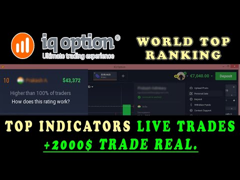 Traders sentiment indicator for binary options