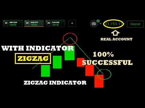 Analytical programs for binary options