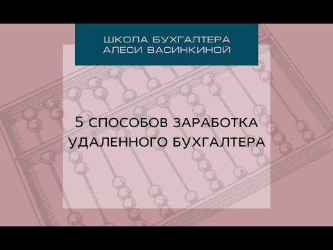 Saxobank бинарные опционы