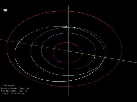 Asteroid 2016 QV89 Will Not Hit Earth in 2019 - Orbit Animation