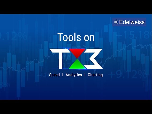 Terminal X3 - Free Desktop Stock Trading & Charting Software