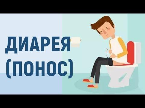 Диарея (понос). Причины, признаки и симптомы. Диагностика и лечение.