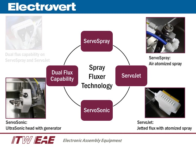The Electrovert® Electra™ is an advanced, meticulously engineered wave soldering system designed for high-mass and high-volume manufacturers.