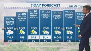 Flash flooding remains a threat for San Antonio until Thursday   KENS 5 Forecast