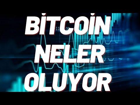 Winkluvoss bitcoin trust
