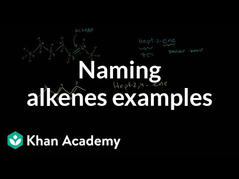 A thumbnail for: Alkenes and alkynes