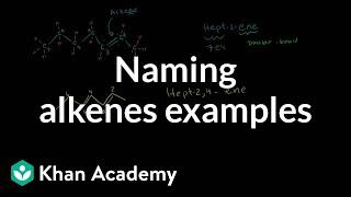 Naming Alkenes Examples