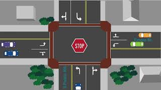 The rules of the 4-way stop