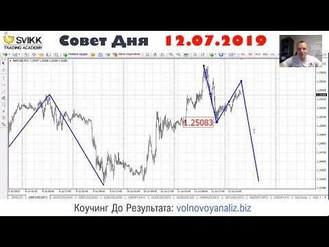 Форекс индекс облегчения рынка