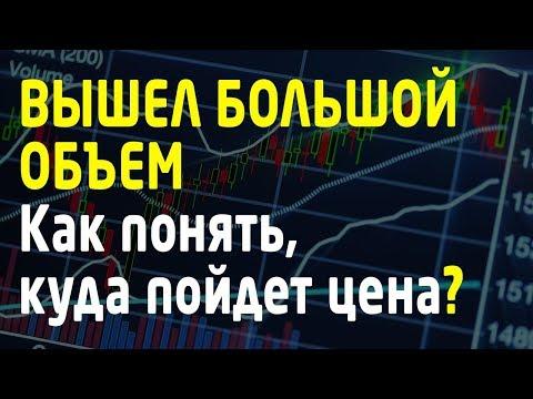 Теория вероятностей и бинарные опционы