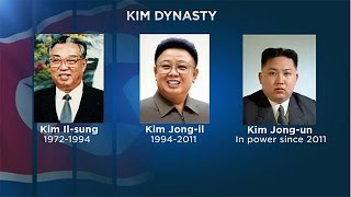 Культ трёх Кимов
