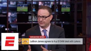 Lebron James picks Lakers over the Sixers after signing a 4 year $154 Million