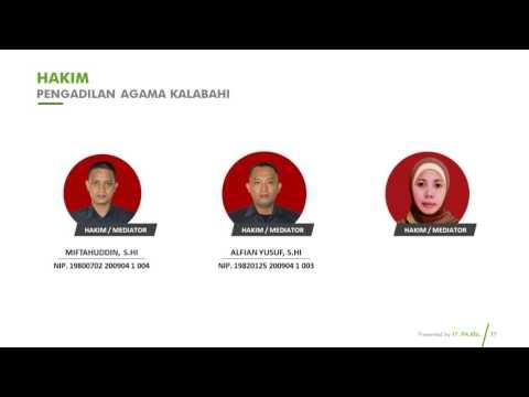 Profil PA. Kalabahi