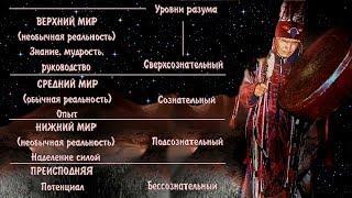 Шаманские Путешествия в Сакральные Миры