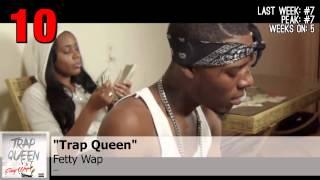 Top 25 - US iTunes Hip-Hop/Rap/Drake Charts | February 16, 2015