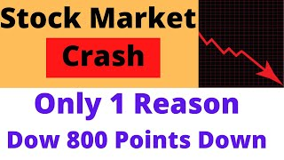 STOCK MARKET CRASH TODAY⚫ DOW JONES DOWN ⚫ 1 BIG REASON ⚫ NIFTY SENSEX CRASH TODAY ⚫ NASDAQ CRASH