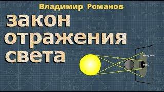 Физика 8 класс - Свет. Закон отражения света
