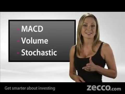 Understanding Stock Trading Technical Analysis Tutorial w/ the Zecco Zirens