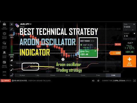 Tranzacționați tutoriale video cu opțiuni binare
