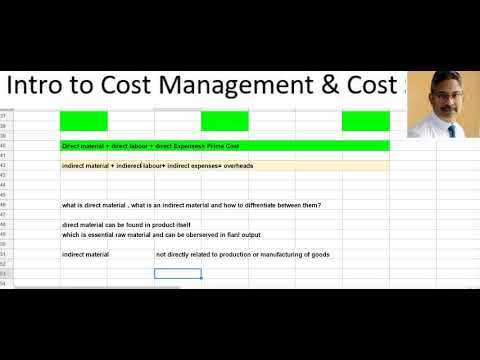 "Revision Of ""Cost Classification On The Basis Of Payment"",  Cost Accounting and Financial Management By Prof BK Murthy"
