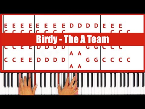Birdy Tabs And Chords Ultimate Tabs