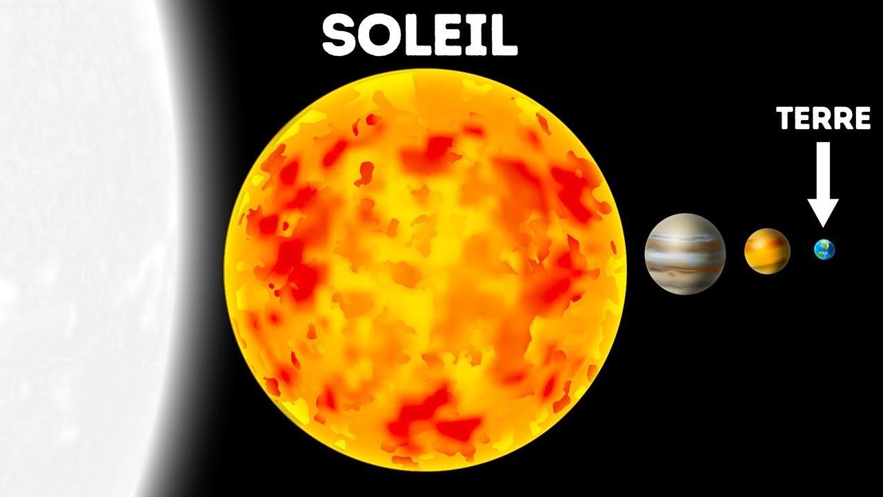 Les Planètes, les Etoiles et les Galaxies Classées par Taille