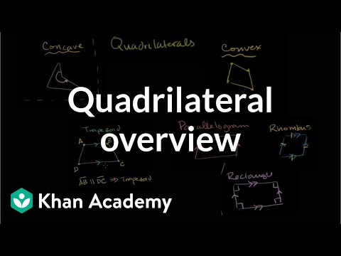 A thumbnail for: Quadrilaterals