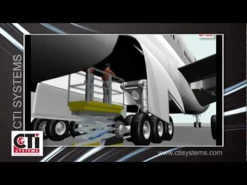 CTI-Move und Fahrerlose Transportsysteme