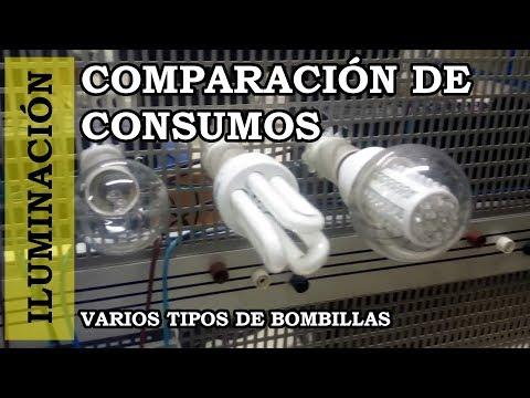 Eficiencia energética. Comparación del consumo de varias bombillas. Comparar consumo bombilla