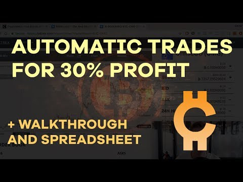 Automatic Trades For 30% Returns! With Free Spreadsheet Download