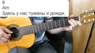 Надежда - аккомпанемент на гитаре + слова