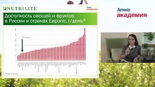 Юлия Бастрыгина: Симптомы дефицита витаминов и микроэлементов #zdorovie