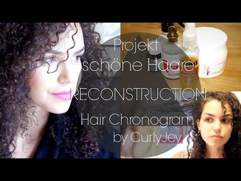 Das Umsteigen des Haares Videos bis zu und nach