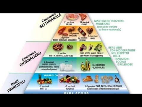 Perdere velocemente il grasso intestinale