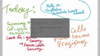 Botany Lecture 25 Jan 12