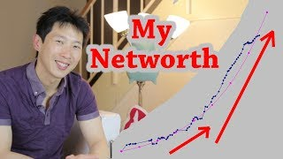 How I Doubled My Networth Every 2 Years | BeatTheBush