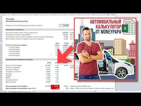 Калькулятор Стоимости и Расходов Автомобиля + Калькулятор Автокредита - 2 в 1! Видео-инструкция.