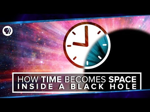 How Time Becomes Space Inside a Black Hole | Space Time