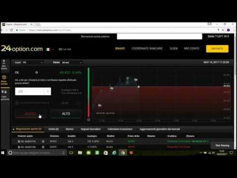 Come imparare a fare trading da solo